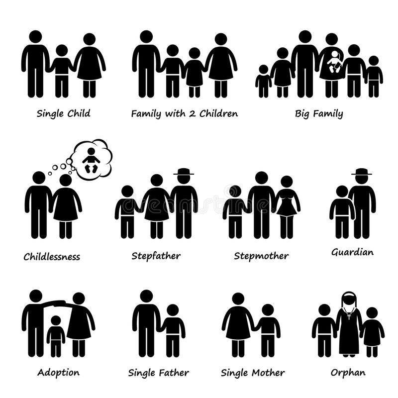 Family Size and Type of Relationship Cliparts stock illustration