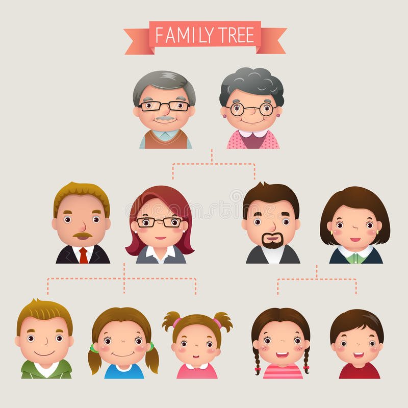 Family tree. Cartoon vector illustration of family tree