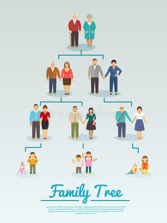 Family Tree Flat. Family tree with people avatars of four generations flat vector illustration royalty free illustration