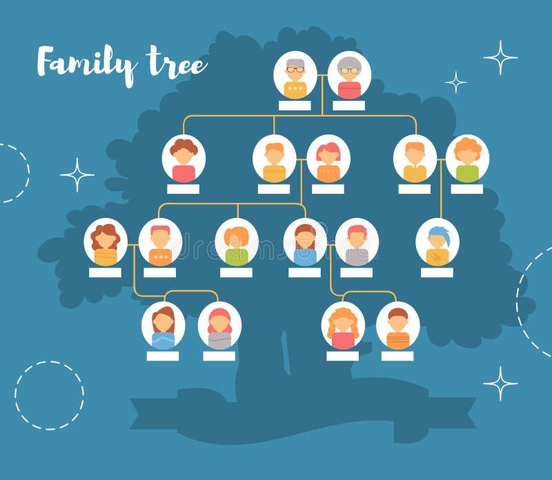 Family tree. Genealogy, pedigree. Vector illustration. Cartoon character. Art on a white background stock illustration