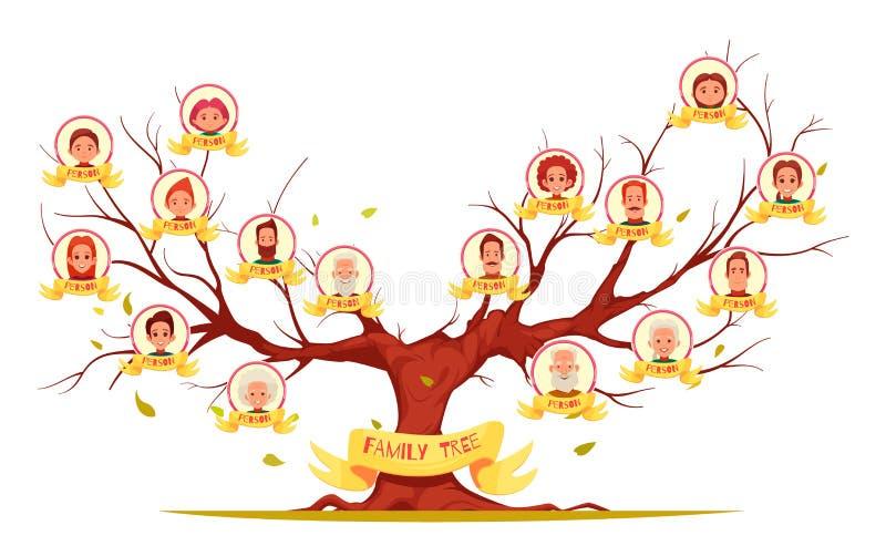Family Tree Horizontal Cartoon Illustration royalty free illustration