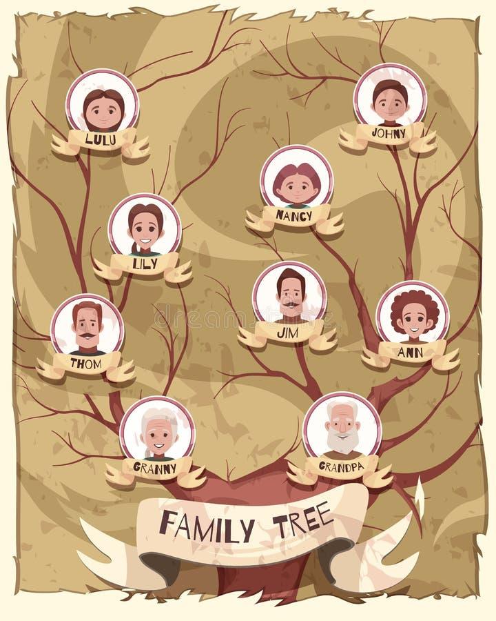 Family Tree Cartoon Poster royalty free illustration