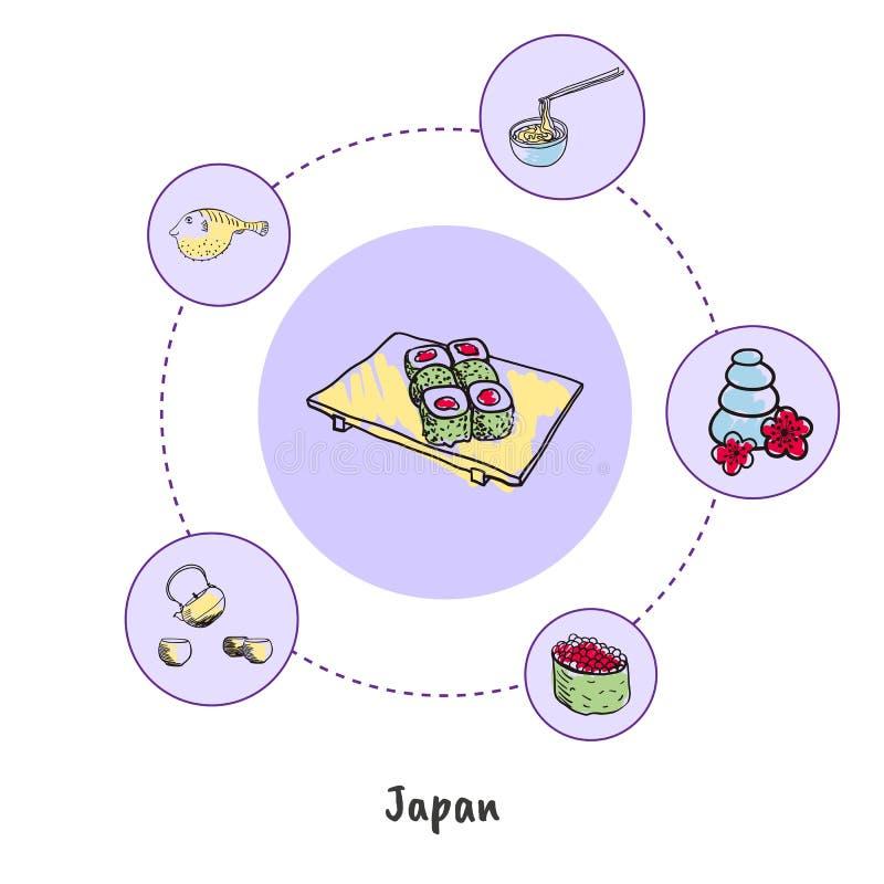 Famous Japan Symbols Doodle Vector Concept. Attractive Japan. Sushi on plate colorized doodle surrounded kettle with tea, noodles, fugu fish, massage stones hand stock illustration