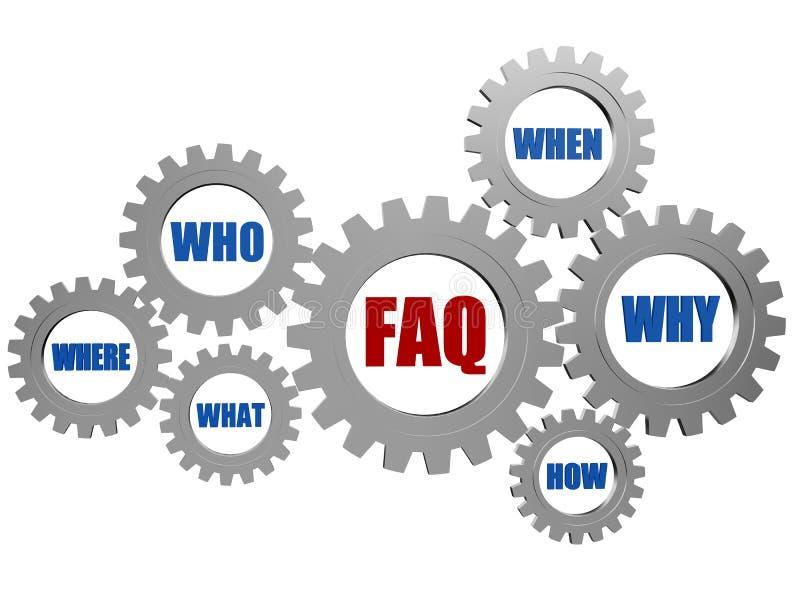 Faq i pytań słowa w gearwheels royalty ilustracja