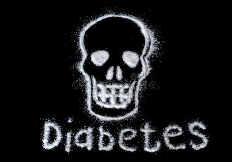 Fara av socker Begrepp för vitt socker för skada som bildar en skalle Med textsockersjuka som isoleras på en svart bakgrund royaltyfri bild