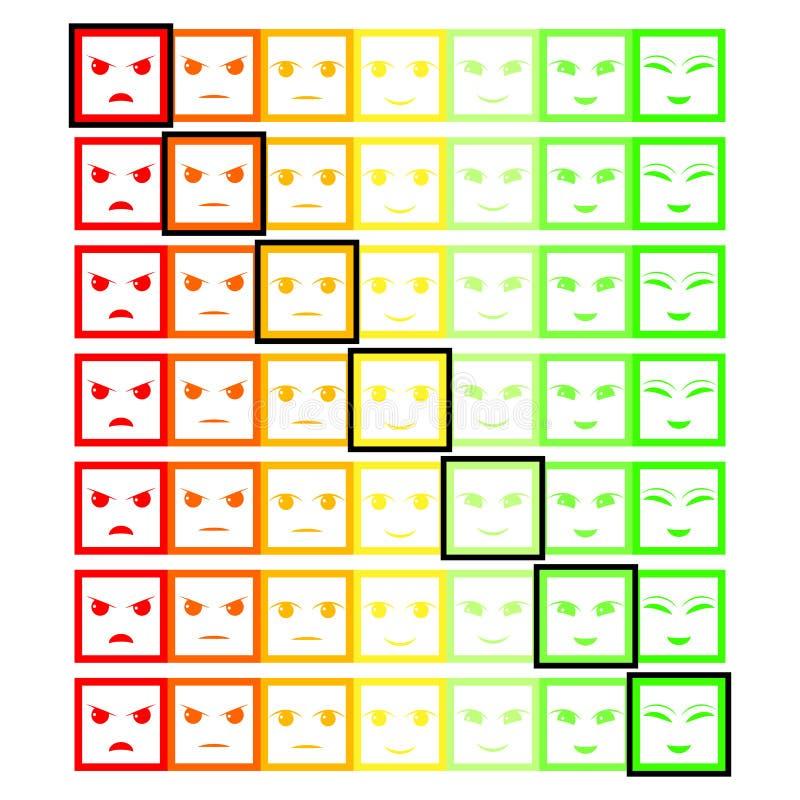 Farbe sieben stellt Feedback/Stimmung gegenüber Stellen Sie sieben gegenüberstellt Skala - neutrales trauriges des Lächelns - lok vektor abbildung