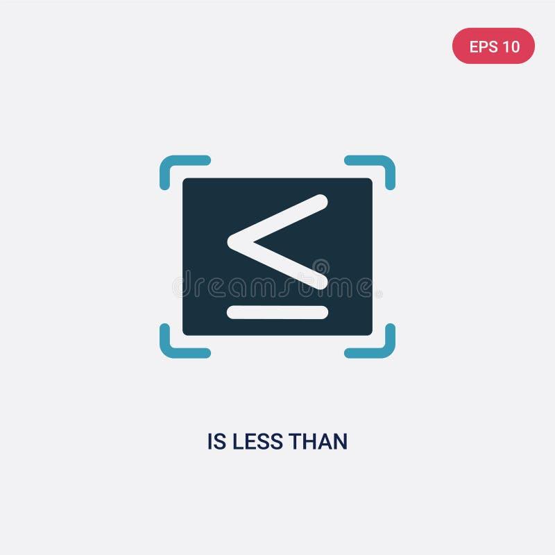 Farbe zwei ist weniger als Vektorikone vom Zeichenkonzept lokalisiertes Blau ist kleiner, als Vektorzeichensymbol Gebrauch für Ne vektor abbildung