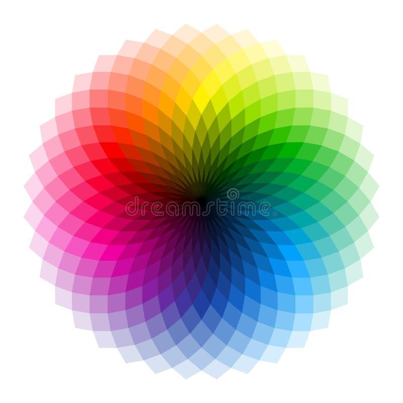Farben auf Weiß lizenzfreie abbildung