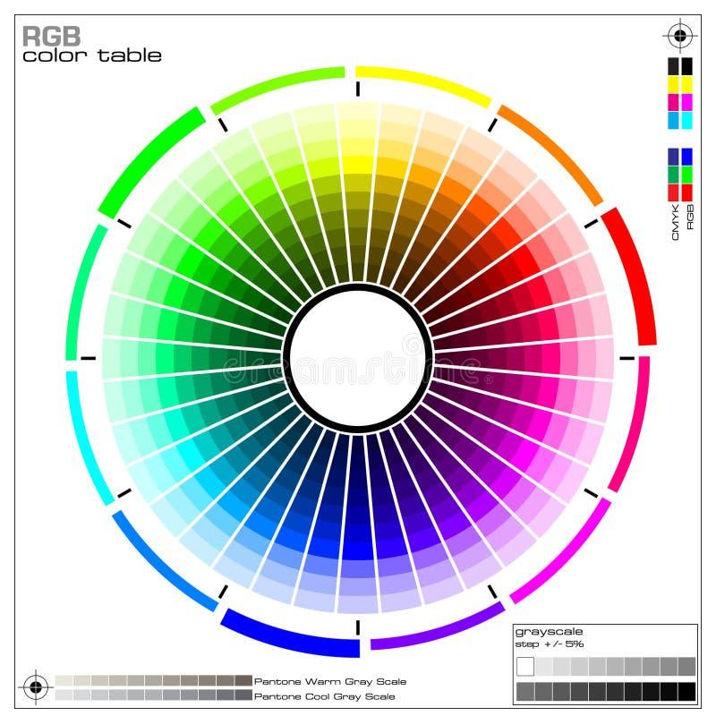 Farben-Rad lizenzfreie abbildung