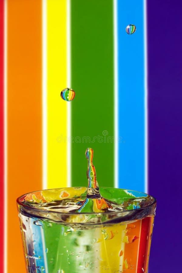 Farben und Tropfen