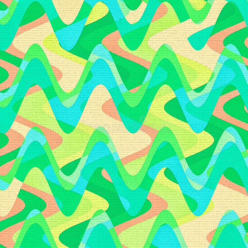 Farbige, gewellte Muster grün, gelb und orange lizenzfreies stockbild