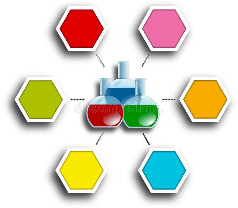 Farbige Laborflaschen in der Mitte des sechseckigen infografic Berichtsdiagramms lizenzfreie abbildung
