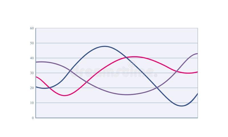 Farbige Linie Diagramm Geschäft Analytics drei Kurven stellen in der flachen Art grafisch dar vektor abbildung