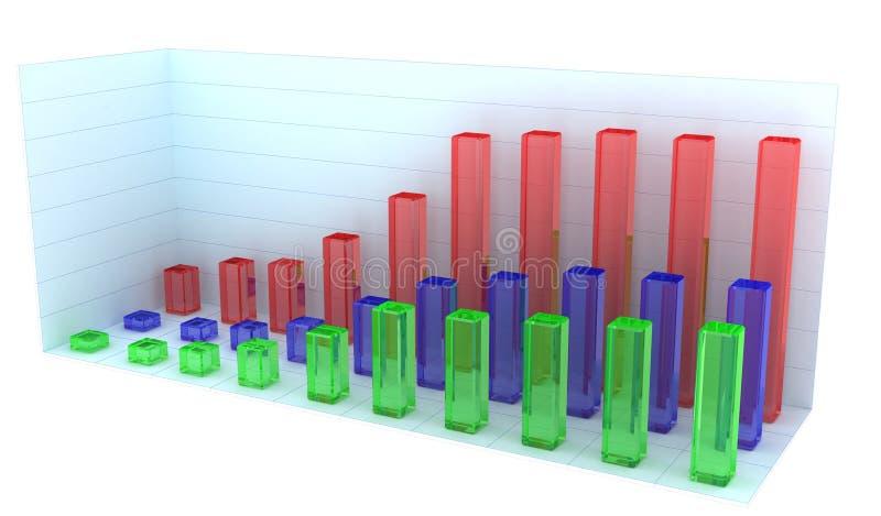 Farbiges Diagramm getrennt auf Weiß stock abbildung