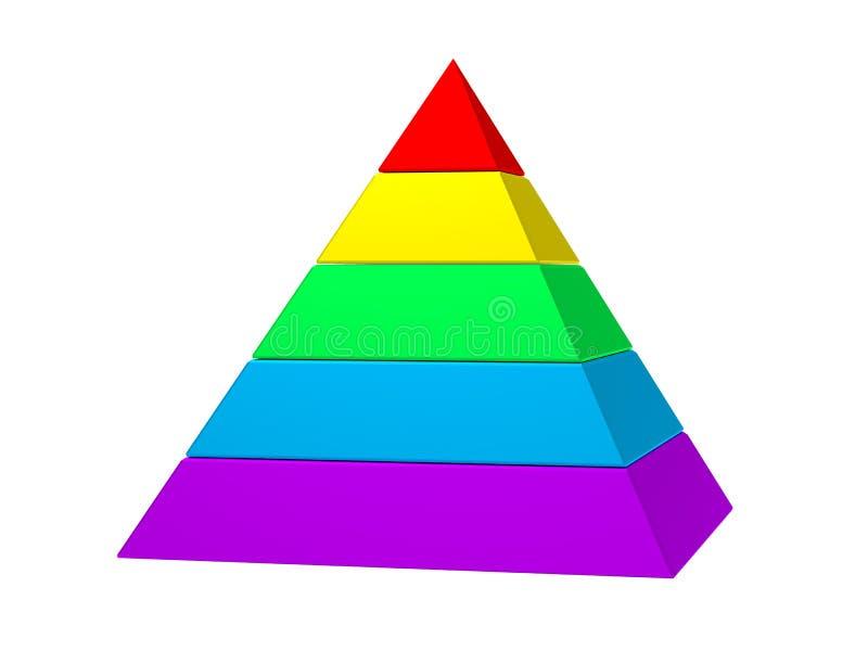Farbpyramide stock abbildung