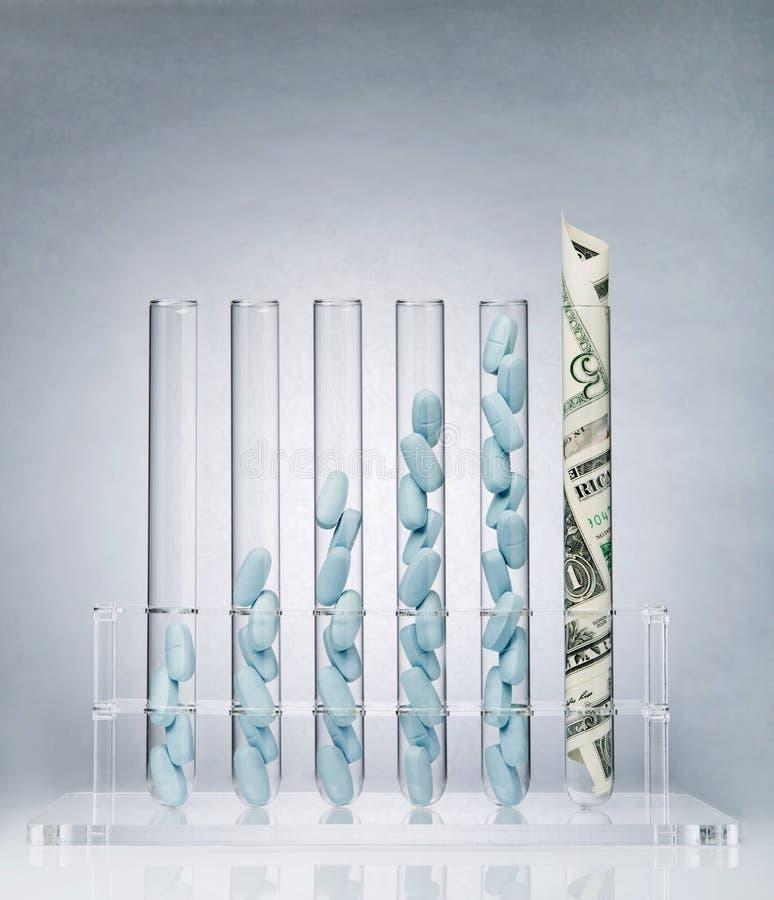 Farmaceutiska forskningkostnader royaltyfri bild