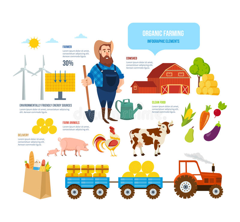 Farmer, animals, natural clean food, environmentally friendly energy sources, delivery. Organic farming concept. Farmer, farm animals, natural clean food vector illustration