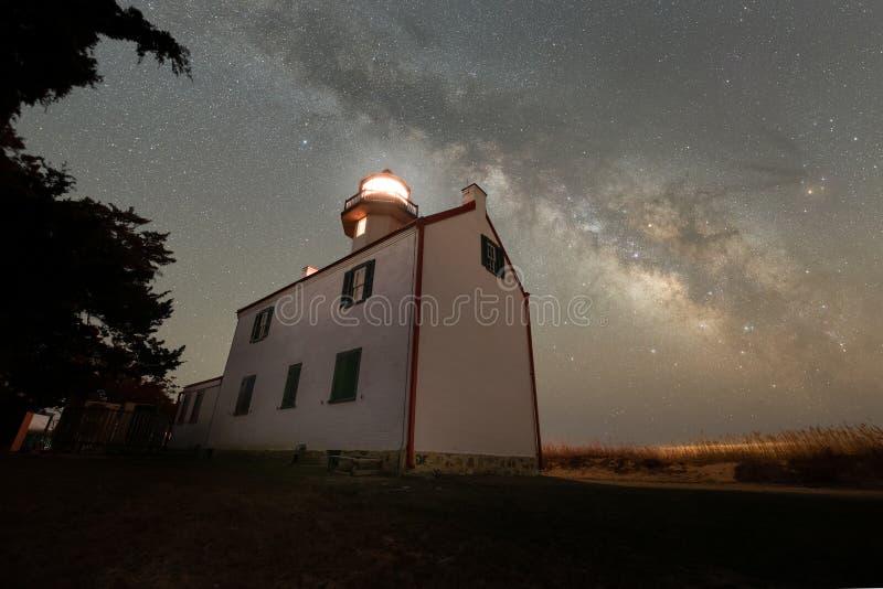 Farol do leste do ponto com a galáxia da Via Látea imagem de stock