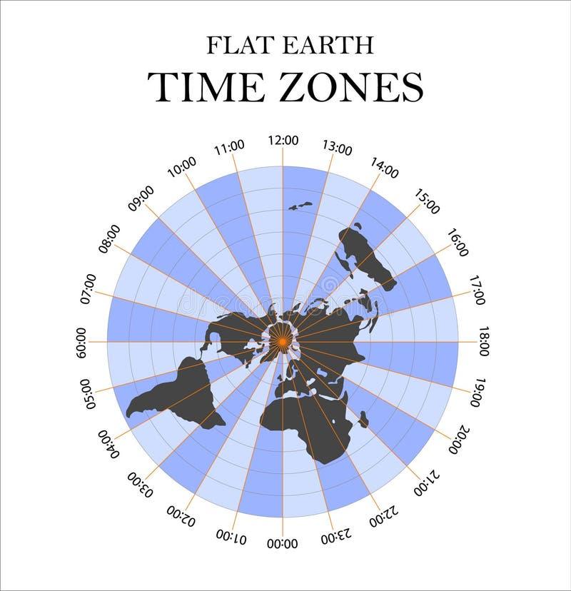 Fasce orarie piane della terra Illustrazione di vettore illustrazione vettoriale