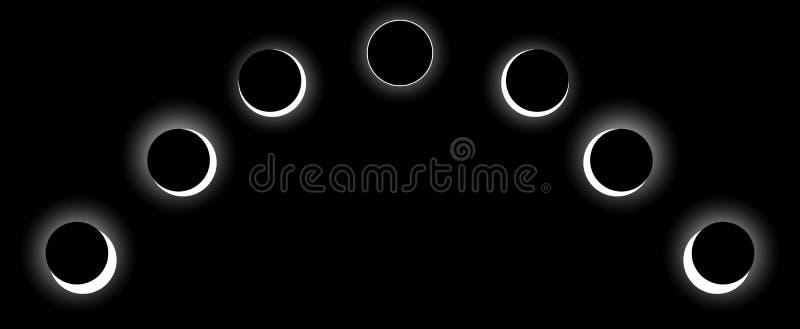 Fases completas do eclipse solar do vetor ilustração stock