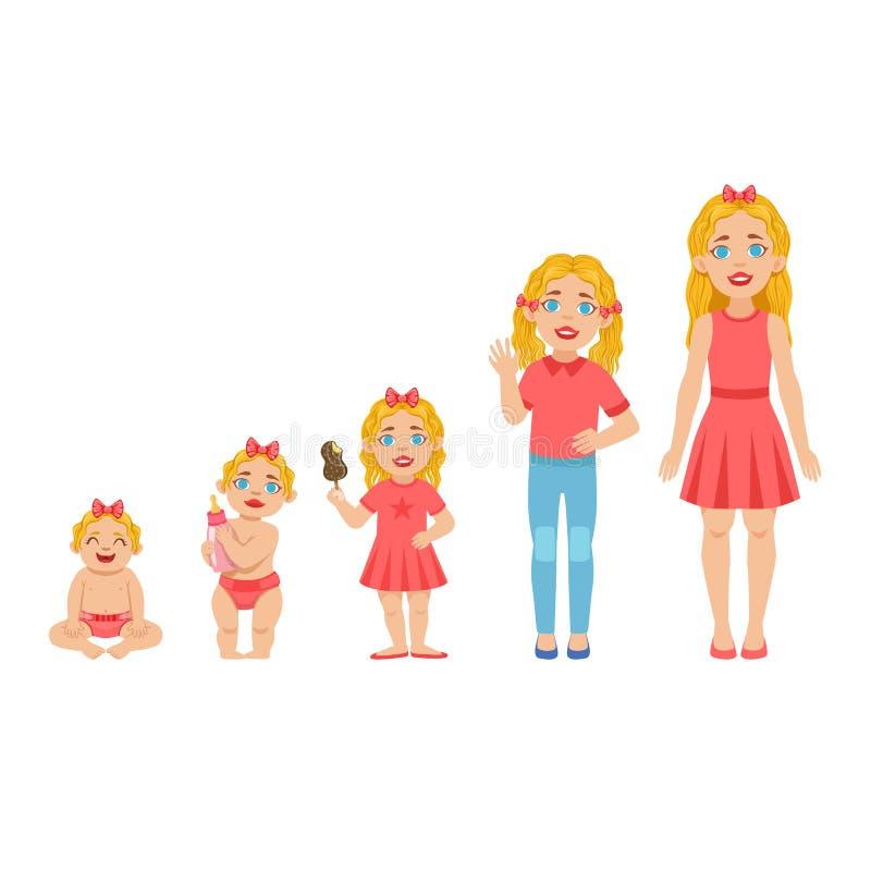 Fases crescentes da menina caucasiano com ilustrações na idade diferente ilustração do vetor