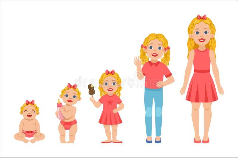 Fases crescentes da menina caucasiano com ilustra??es na idade diferente ilustração stock