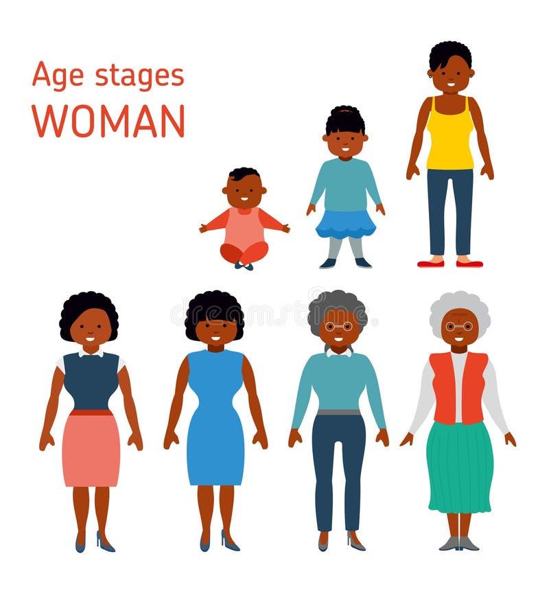 Fases da idade de uma mulher afro-americano Ilustração lisa do estilo ilustração stock