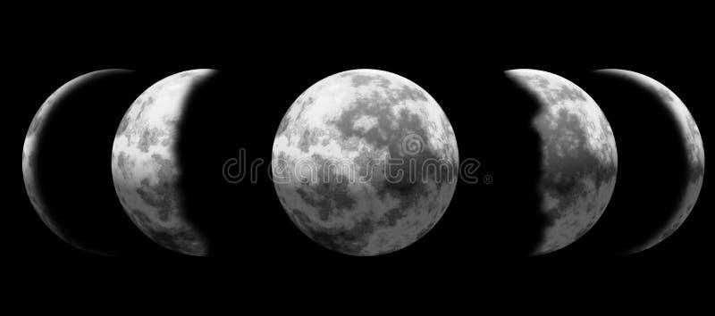 Fases da lua ilustração do vetor