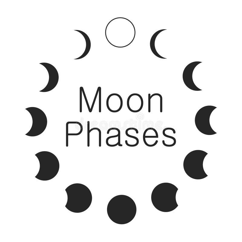 Fases da lua, grupo do ícone da astronomia ilustração do vetor