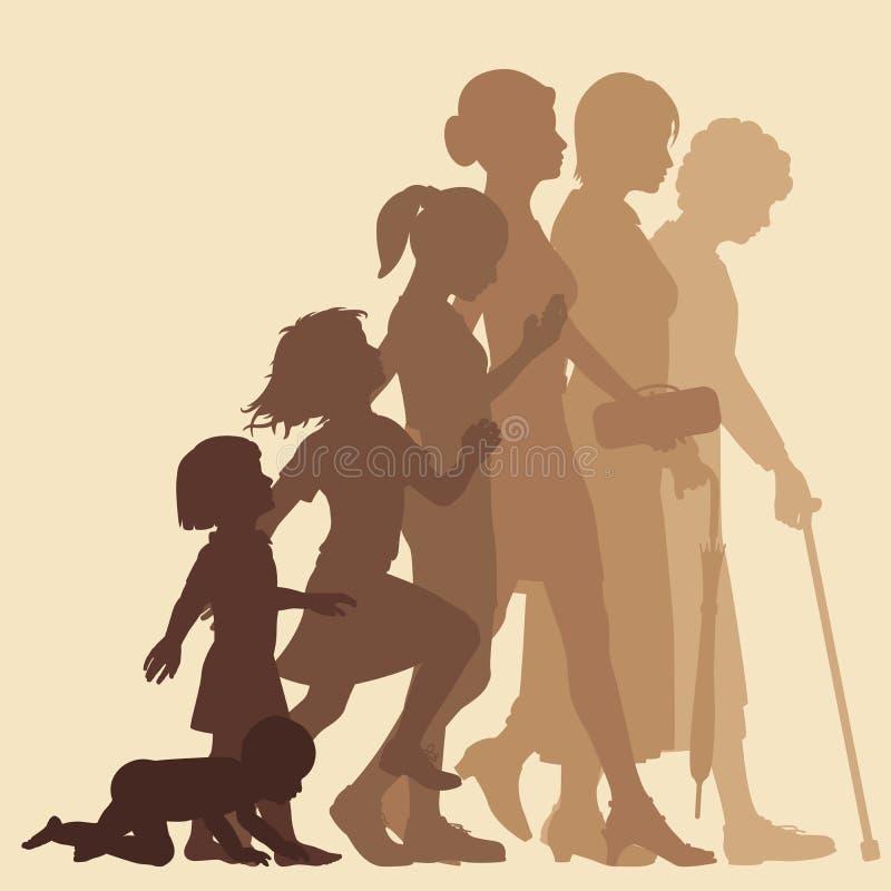 Fases da mulher ilustração royalty free