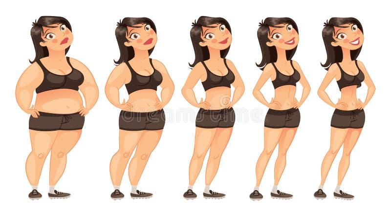 Fases da perda de peso ilustração stock