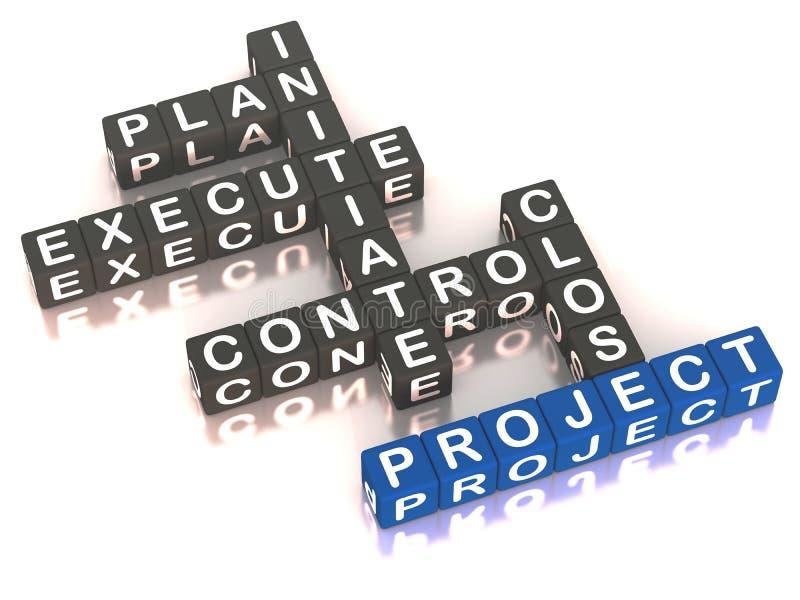 Fases de la gestión del proyecto ilustración del vector
