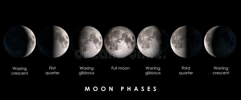 Fases de la luna con el texto imagenes de archivo