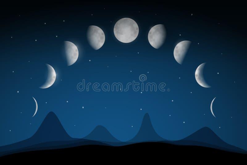 Fases de la luna en el cielo nocturno oscuro sobre paisaje abstracto libre illustration