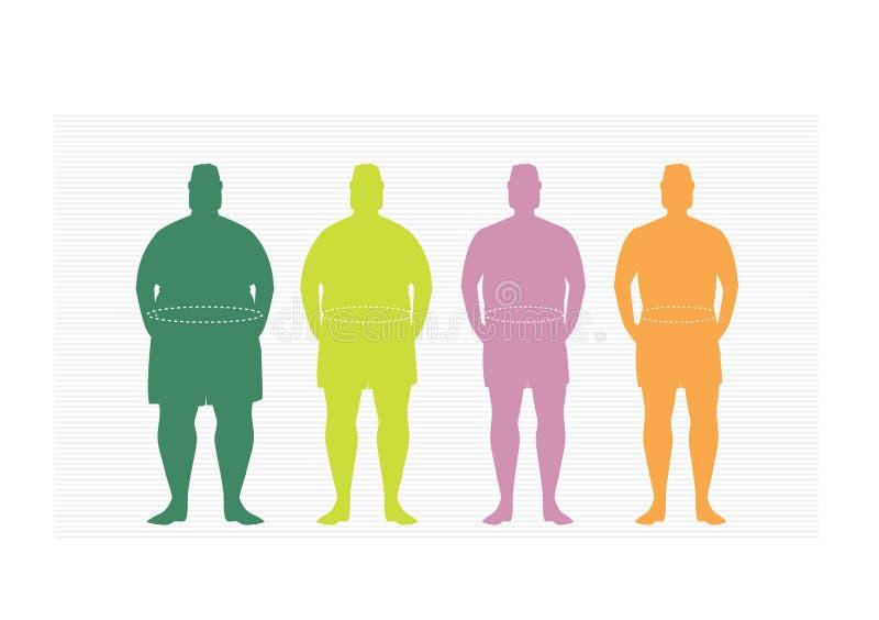 Fases do homem do silhuette na maneira de perder o peso, ilustrações do vetor ilustração do vetor