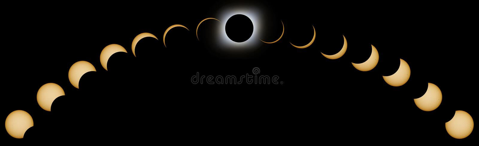 Fases totales del eclipse solar Eclipse solar compuesto libre illustration