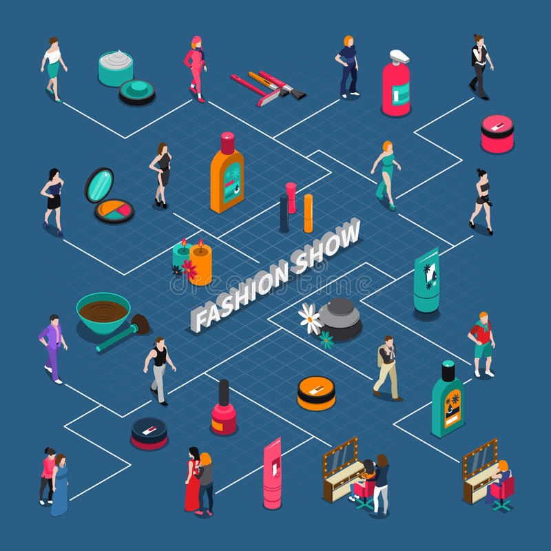 Fashion Show Isometric Flowchart. With models on catwalk and in dressing room cosmetics elements vector illustration vector illustration