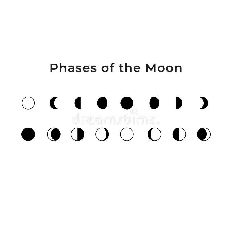 Fasi dell'illustrazione della luna royalty illustrazione gratis