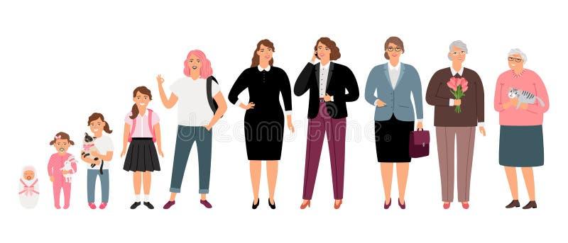 Fasi di età della donna illustrazione di stock