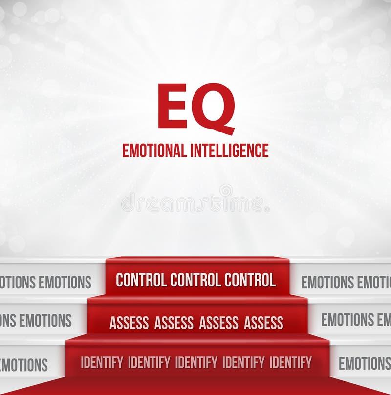 Fasi di intelligenza o graduale emozionali ad più alto EQ royalty illustrazione gratis