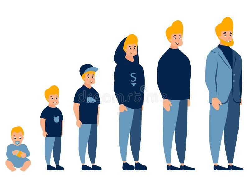 Fasi di sviluppo degli uomini Dal bambino all'uomo d'affari Nel fumetto minimalista di stile pianamente royalty illustrazione gratis