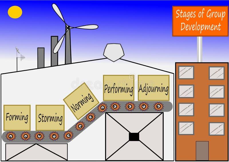 Download Fasi Di Sviluppo Del Gruppo Illustrazione di Stock - Illustrazione di sfide, sviluppisi: 55354984