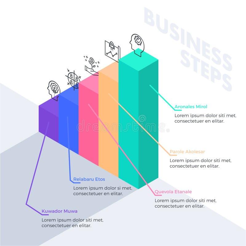 Fasi livellate Infographic di affari isometrici royalty illustrazione gratis