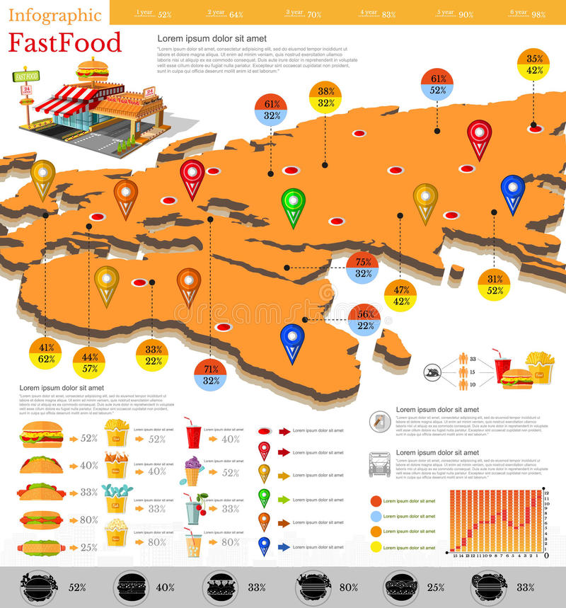 Fast food infographic. Map of Europe and Russia with different info. Datas and plans of fast food location royalty free illustration