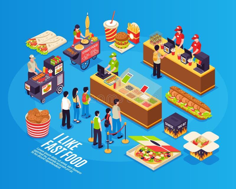 Fast Food Isometric Design Concept vector illustration