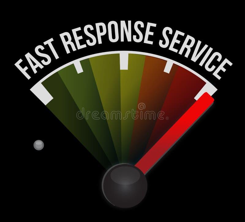Fast response service speedometer stock illustration
