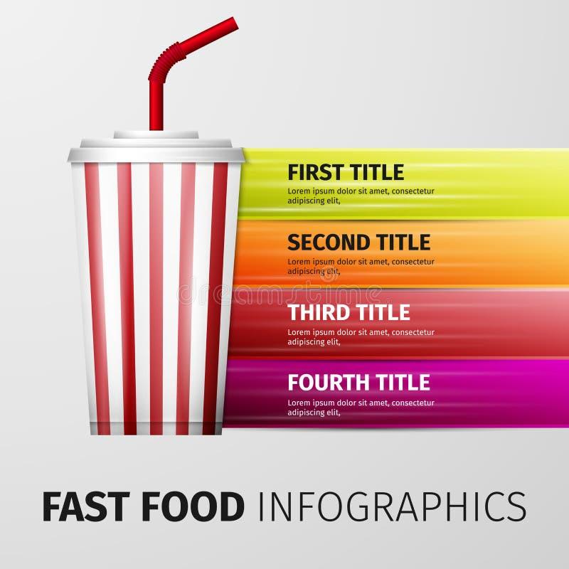 Fasta food infographics ilustracja wektor