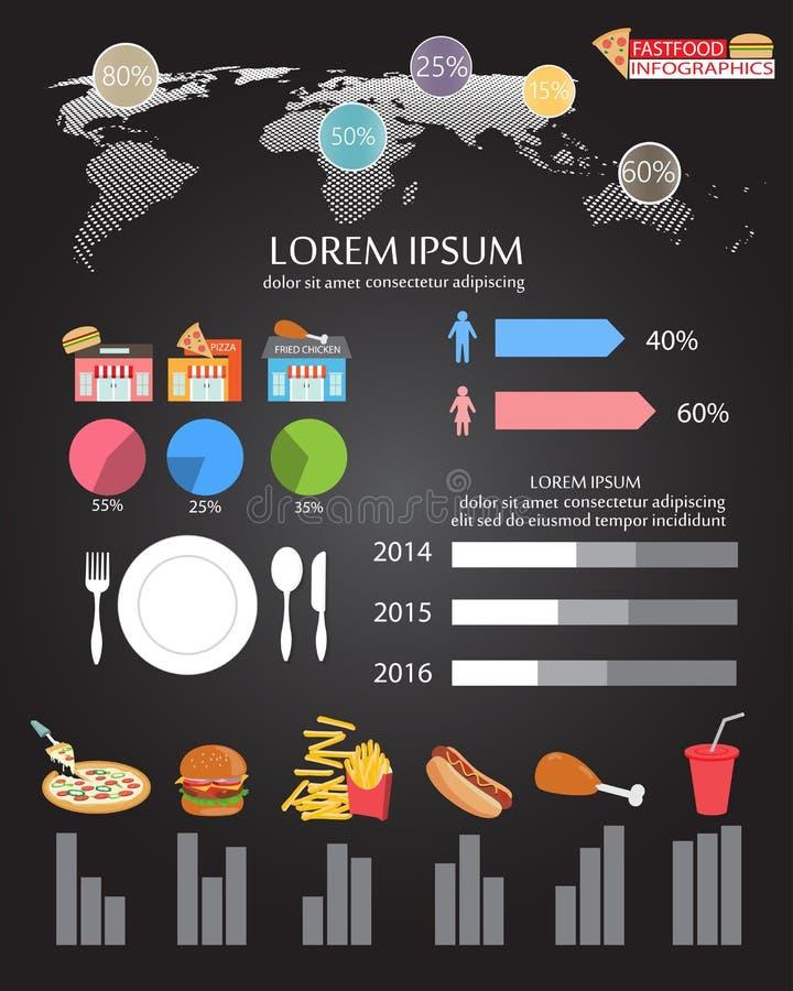 Fastfood infographics ilustracja wektor
