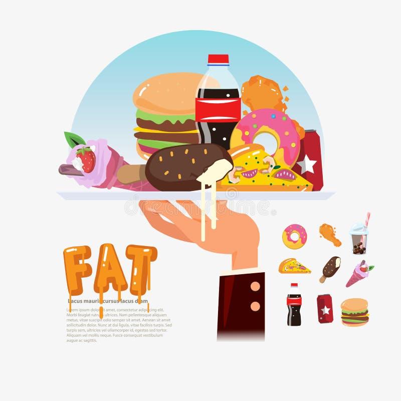 FastFood junkfood w tacy z szef kuchni ręką karmowy doręczeniowy gruby foo ilustracja wektor