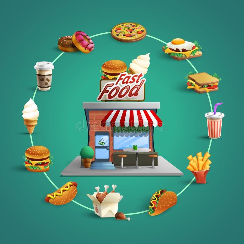 Fastfood restauraci piktogramów okręgu skład ilustracja wektor